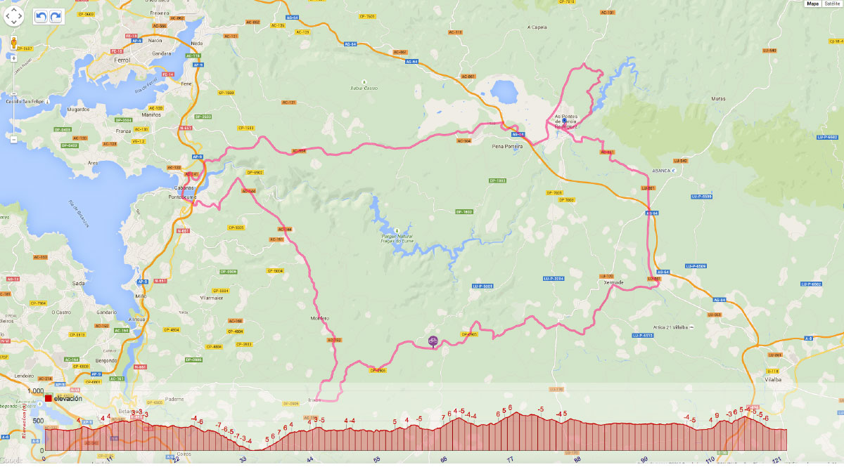 ruta_desafio